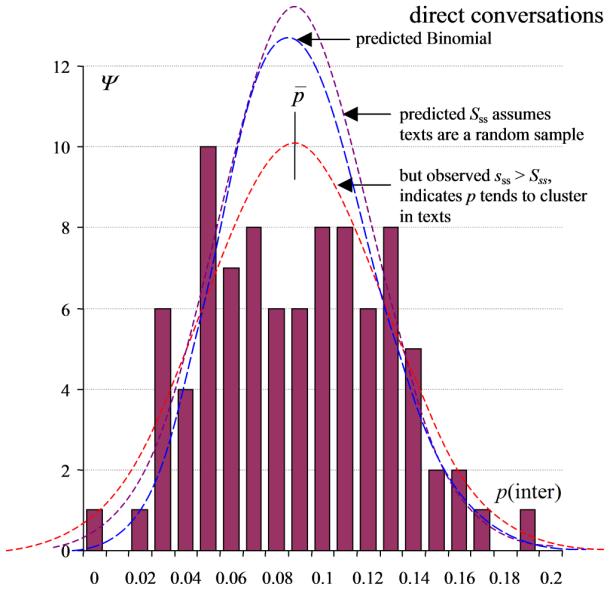 f-distribution2