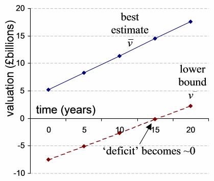de-risk-graph1