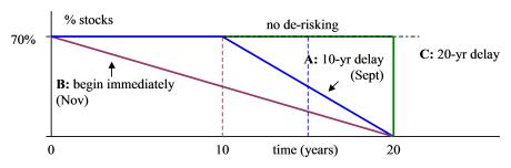 de-risk-sketch1